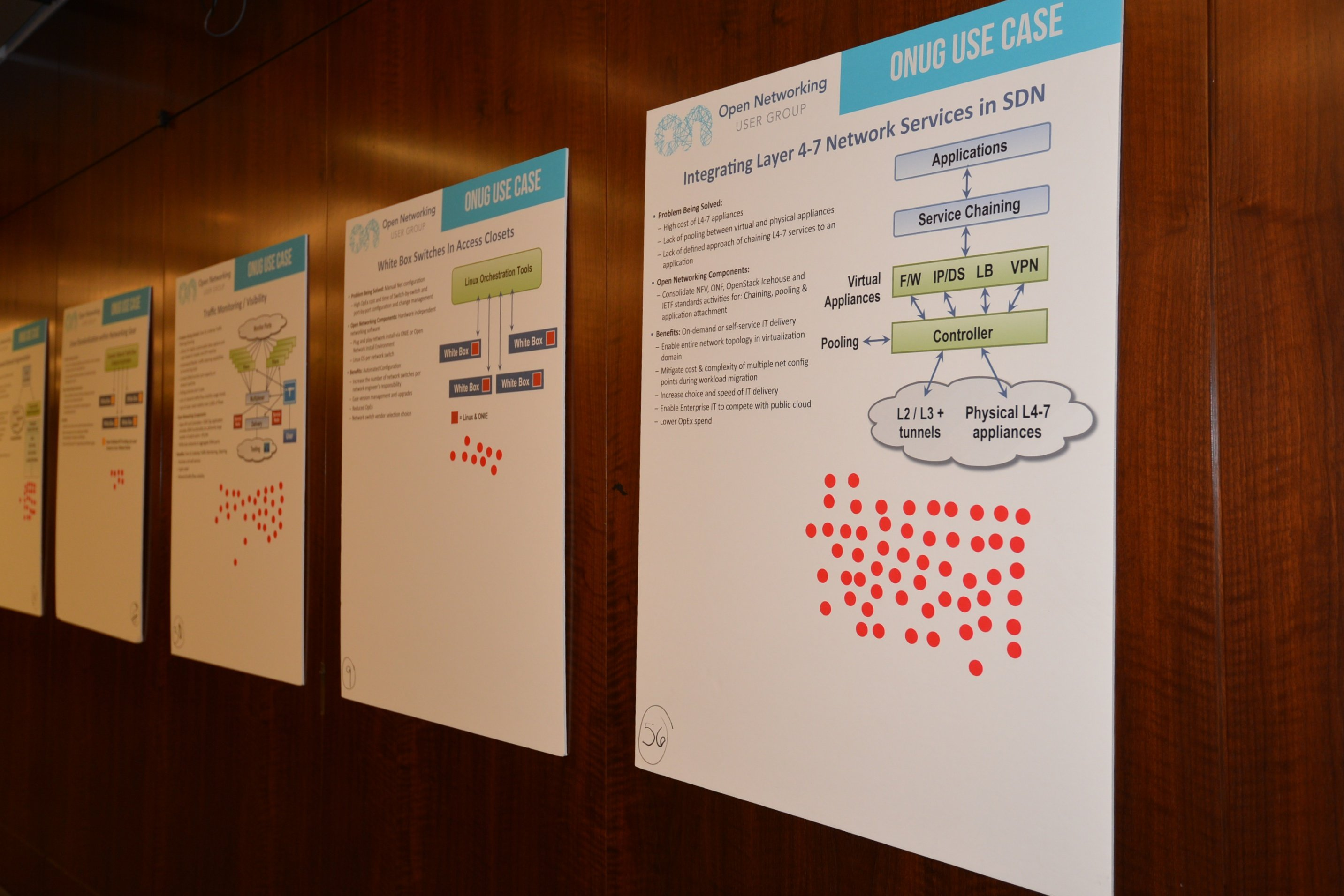 ONUG Use Cases after red dot voting